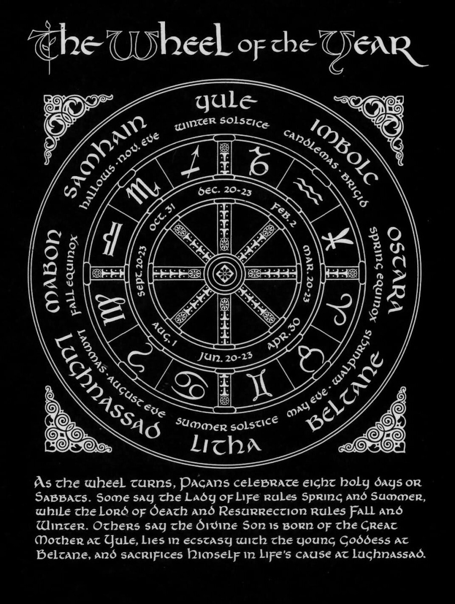 Wheel Of Fortune Tarot Card On Isolate Background Stock: Pagan Wheel Of The Year