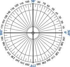 circular-protector-250x250