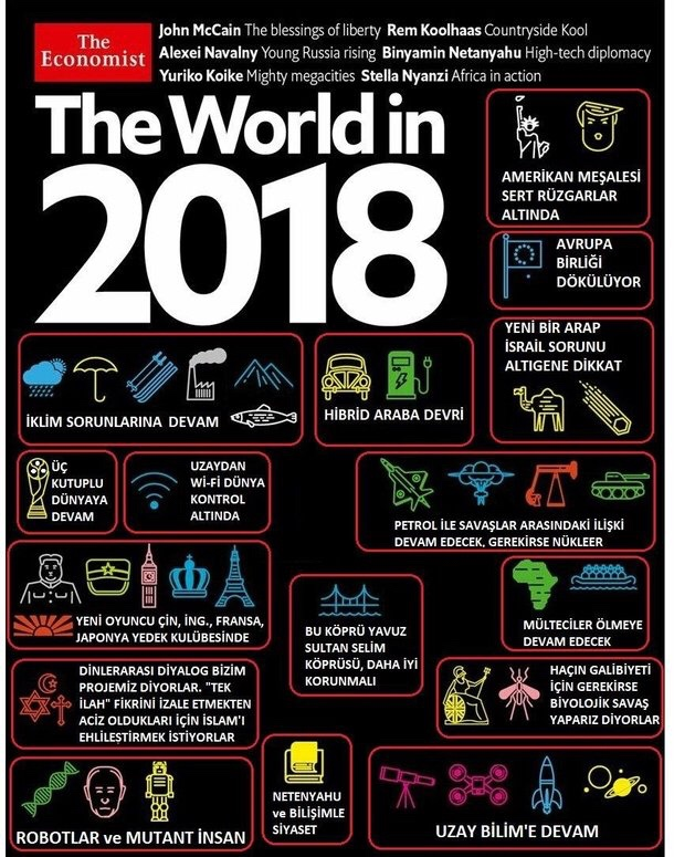 Economist 2018 A vision board full of Symbolism (Saturn